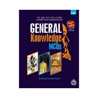 General Knowledge MCQs (Rai Muhammad Iqbal Kharal)